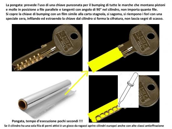 Orsi tutto serrature centro chiavi pronto intervento for Estrarre chiave rotta da cilindro